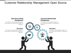 Customer Relation Ship Management Open Source Risk Management Ppt PowerPoint Presentation Slides Graphic Tips