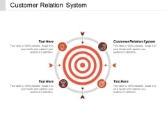 Customer Relation System Ppt PowerPoint Presentation Layouts Graphics Cpb