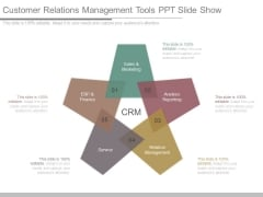 Customer Relations Management Tools Ppt Slide Show