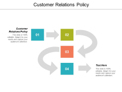 Customer Relations Policy Ppt PowerPoint Presentation File Demonstration Cpb
