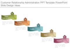 Customer Relationship Administration Ppt Template Powerpoint Slide Design Ideas
