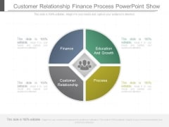 Customer Relationship Finance Process Powerpoint Show