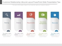 Customer Relationship Lifecycle Layout Powerpoint Slide Presentation Tips