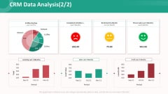 Customer Relationship Management Action Plan CRM Data Analysis Gride Pictures PDF