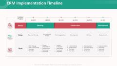 Customer Relationship Management Action Plan CRM Implementation Timeline Themes PDF
