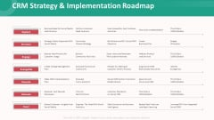 Customer Relationship Management Action Plan CRM Strategy And Implementation Roadmap Microsoft PDF