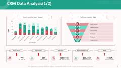 Customer Relationship Management Action Plan Crm Data Analysis Source Template PDF
