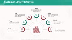 Customer Relationship Management Action Plan Customer Loyalty Lifecycle Inspiration PDF