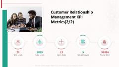 Customer Relationship Management Action Plan Customer Relationship Management KPI Metrics Gride Themes PDF