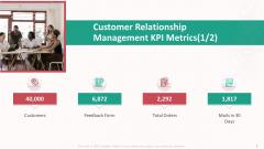 Customer Relationship Management Action Plan Customer Relationship Management KPI Metrics Icon Pictures PDF
