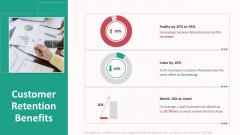 Customer Relationship Management Action Plan Customer Retention Benefits Designs PDF