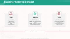Customer Relationship Management Action Plan Customer Retention Impact Download PDF