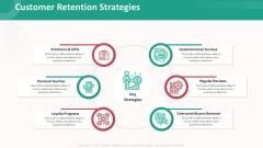 Customer Relationship Management Action Plan Customer Retention Strategies Mockup PDF
