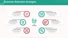 Customer Relationship Management Action Plan Customer Retention Strategies Slides PDF