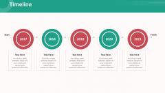 Customer Relationship Management Action Plan Timeline Rules PDF