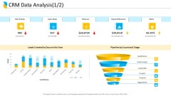 Customer Relationship Management CRM Data Analysis Revenue Ppt Styles Deck PDF