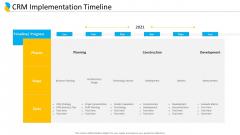 Customer Relationship Management CRM Implementation Timeline Ppt Model Elements PDF