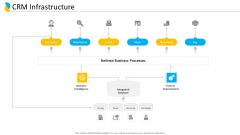 Customer Relationship Management CRM Infrastructure Ppt Outline Graphics Tutorials PDF
