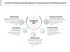 Customer Relationship Management Communication And Mesaurement Ppt PowerPoint Presentation Styles Ideas