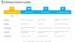 Customer Relationship Management Creating Customer Loyalty Inspiration PDF