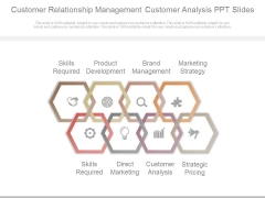 Customer Relationship Management Customer Analysis Ppt Slides