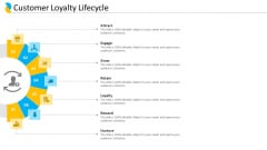 Customer Relationship Management Customer Loyalty Lifecycle Ppt Professional Guidelines PDF