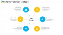 Customer Relationship Management Customer Retention Strategies Ppt Layouts Demonstration PDF