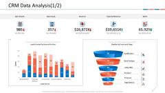 Customer Relationship Management Dashboard CRM Data Analysis Deals Ideas PDF