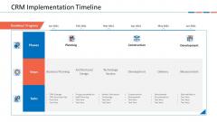 Customer Relationship Management Dashboard CRM Implementation Timeline Designs PDF