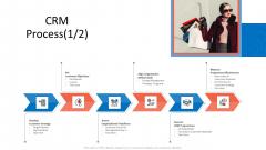 Customer Relationship Management Dashboard CRM Process Goals Professional PDF