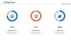 Customer Relationship Management Dashboard Comparison Formats PDF