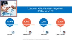 Customer Relationship Management Dashboard Customer Relationship Management KPI Metrics Form Elements PDF