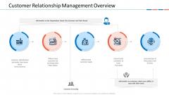 Customer Relationship Management Dashboard Customer Relationship Management Overview Formats PDF