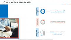 Customer Relationship Management Dashboard Customer Retention Benefits Inspiration PDF