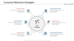 Customer Relationship Management Dashboard Customer Retention Strategies Microsoft PDF