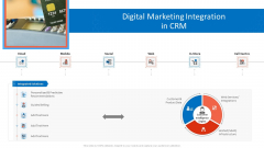 Customer Relationship Management Dashboard Digital Marketing Integration In CRM Diagrams PDF