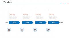 Customer Relationship Management Dashboard Timeline Introduction PDF