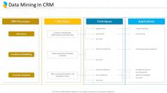 Customer Relationship Management Data Mining In CRM Ppt File Model PDF