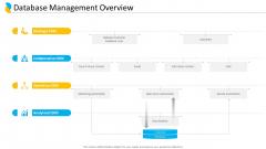 Customer Relationship Management Database Management Overview Sample PDF
