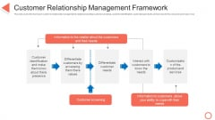 Customer Relationship Management Framework STP Approaches In Retail Marketing Ppt Model Structure PDF