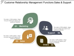Customer Relationship Management Functions Sales And Support Ppt PowerPoint Presentation Slides Show