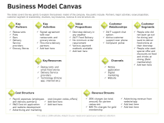Customer Relationship Management In Freehold Property Business Model Canvas Ppt Icon Graphics Design PDF