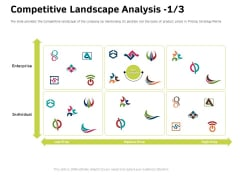 Customer Relationship Management In Freehold Property Competitive Landscape Analysis Ppt Gallery Guide PDF