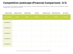 Customer Relationship Management In Freehold Property Competitive Landscape Financial Comparison Clipart PDF