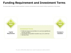 Customer Relationship Management In Freehold Property Funding Requirement And Investment Terms Clipart PDF