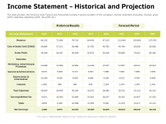 Customer Relationship Management In Freehold Property Income Statement Historical And Projection Pictures PDF