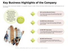 Customer Relationship Management In Freehold Property Key Business Highlights Of The Company Elements PDF