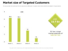 Customer Relationship Management In Freehold Property Market Size Of Targeted Customers Infographics PDF