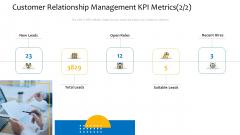 Customer Relationship Management KPI Metrics Suitable Leads Rules PDF