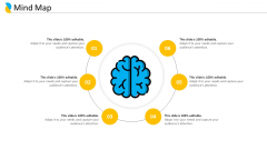 Customer Relationship Management Mind Map Ppt Infographic Template Inspiration PDF